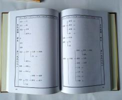 精装书模排模版5